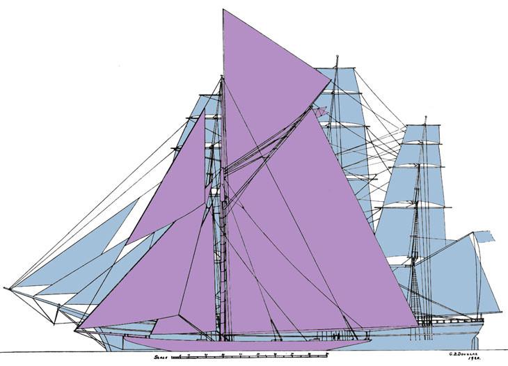 Яхта Reliance