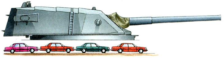 460-мм башня японского линкора Ямато