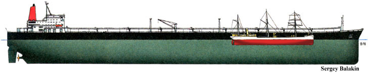 Океанский танкер Глюкауф и супертанкер Батиллус