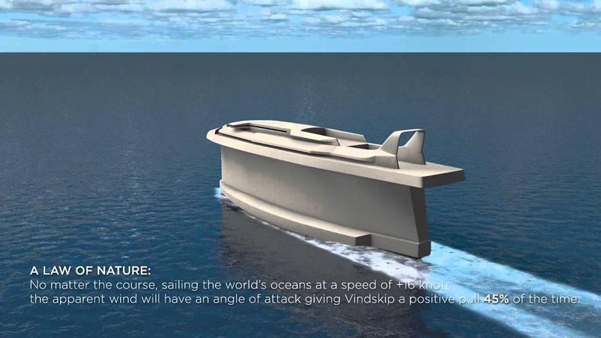 """Vindskip"" - корабль-крыло"