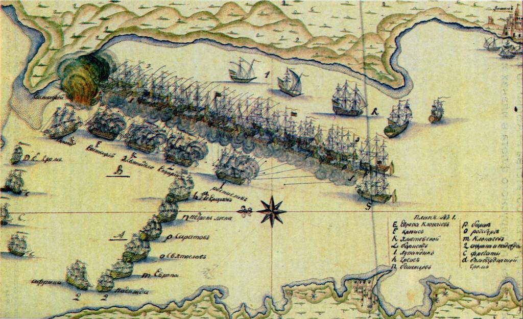 Старинный рисунок - схема боя в Хиосском проливе