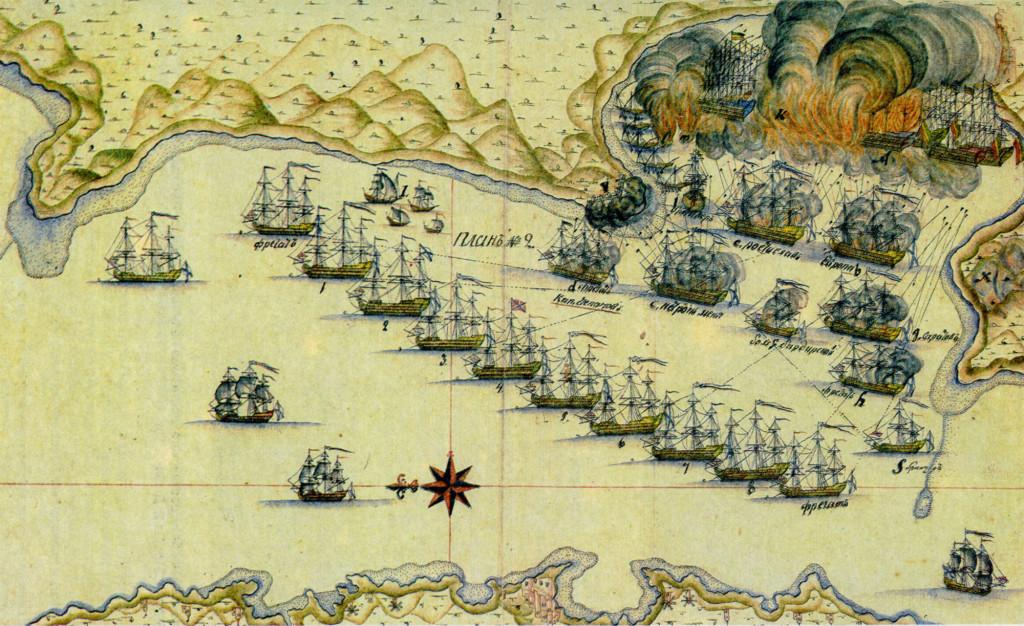 План блокады Чесменской бухты русским флотом