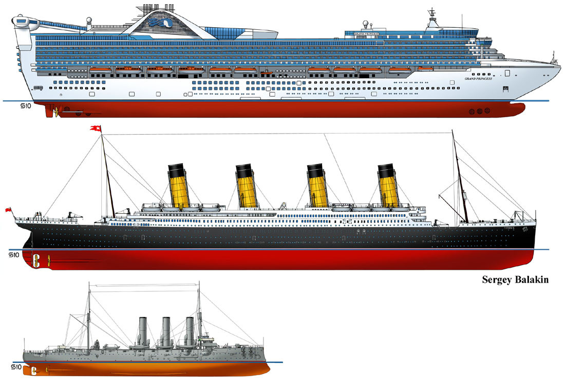 Grand Princess, Titanic, крейсер Аврора