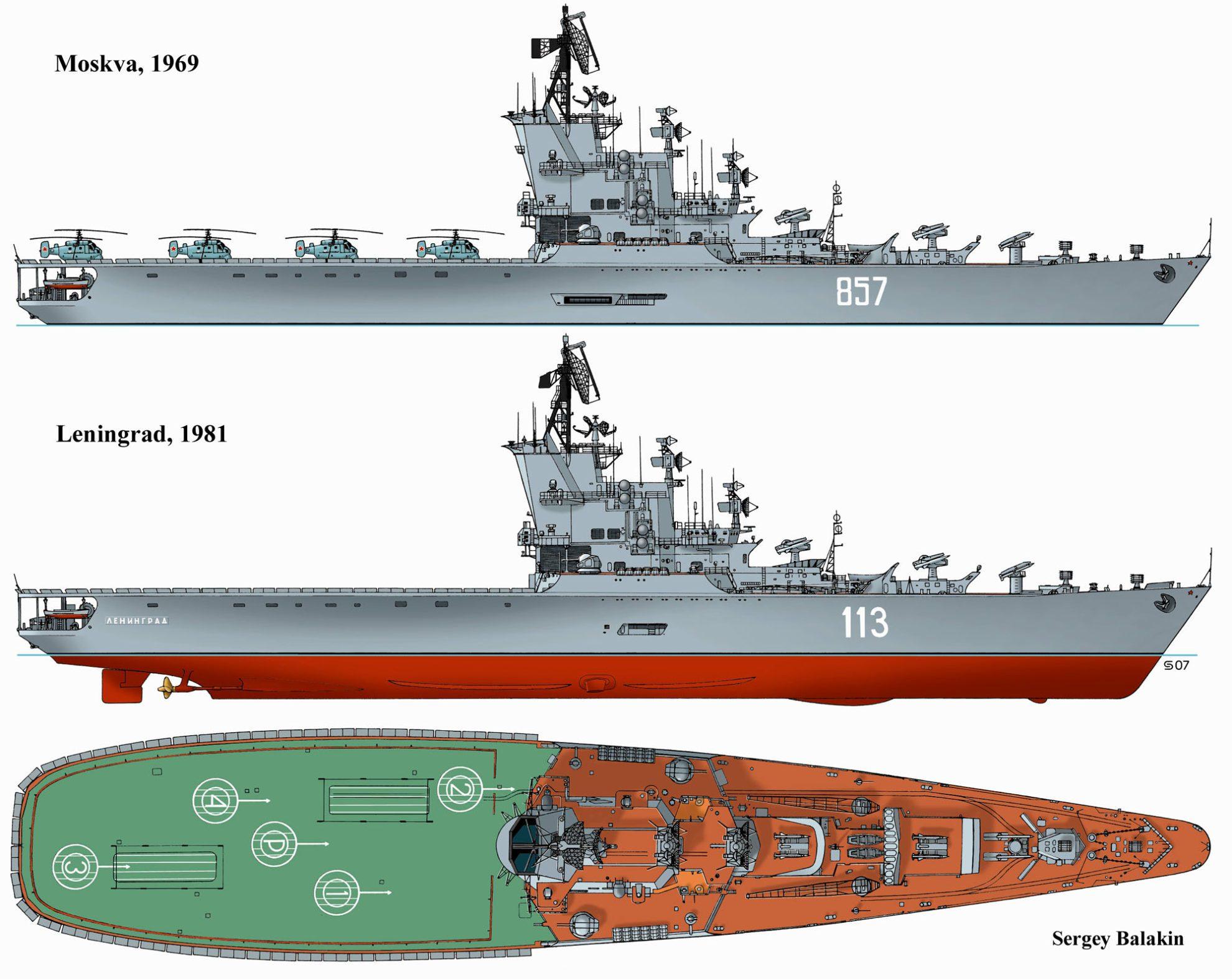 противолодочные крейсера «Москва» и «Ленинград»
