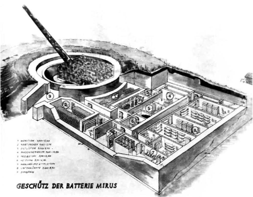 305-мм орудие батареи «Мирус».
