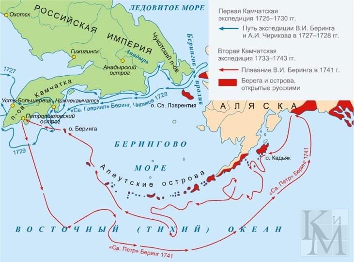 Карта 1-ой и 2-ой экспедиции Беринга