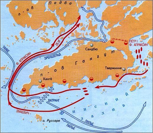 Ход сражения у мыса Гангут в ходе войны со Швецией